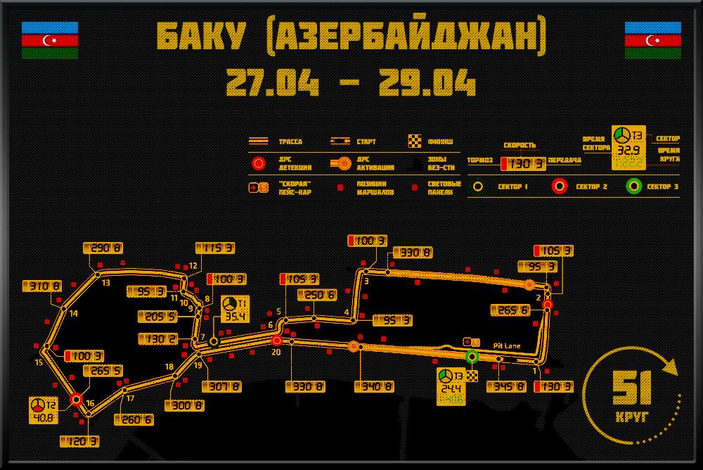 Гран-при Азербайджана
