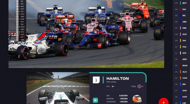 """Shut up and take my money"" или зачем нам F1 Access?"