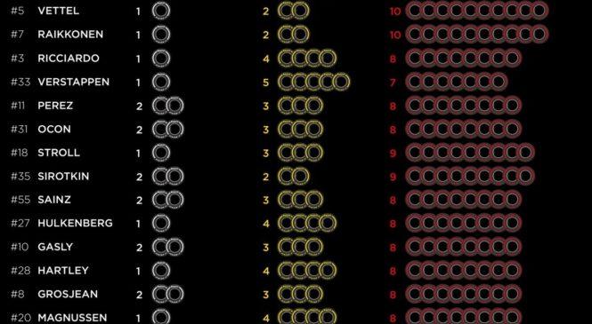 В «Феррари» и «Макларене» рискнули с выбором шин на ГП Японии