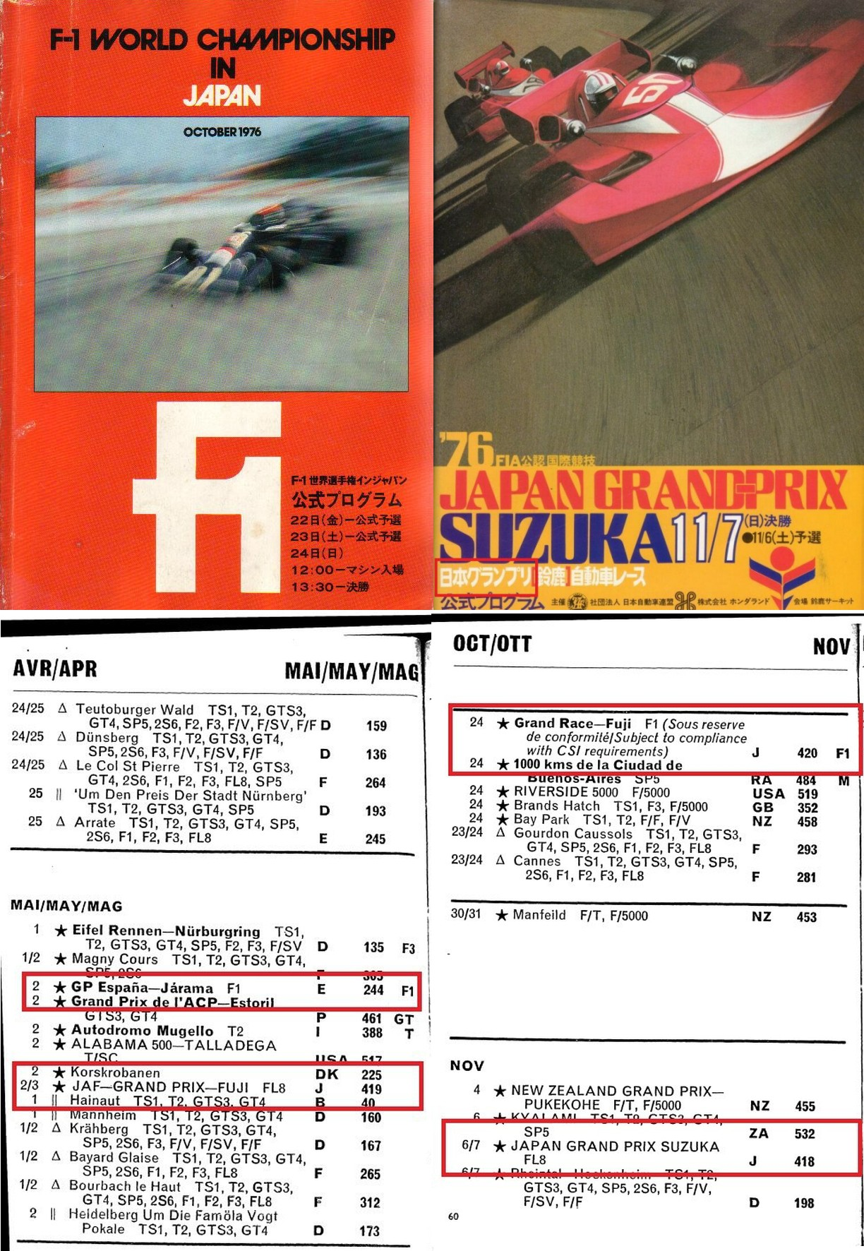 Японский гран-при и гонка Ф1 1976 года