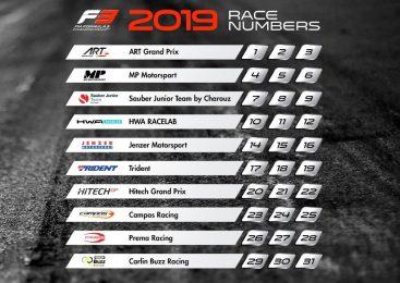 В «Формуле-3» распределили гоночные номера гонщиков