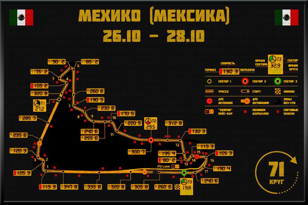 Гран-при Мексики