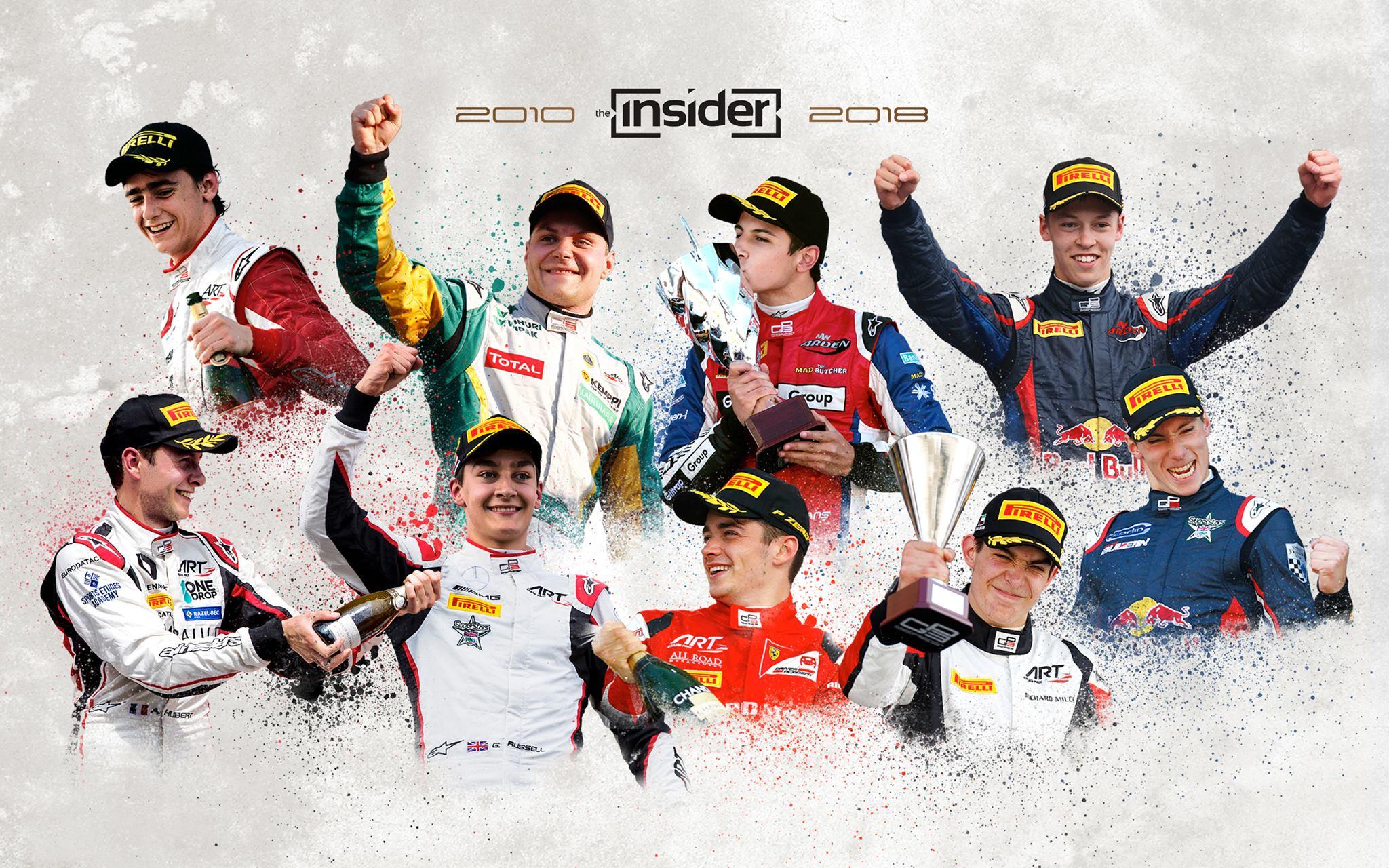 Чемпионы ГП3