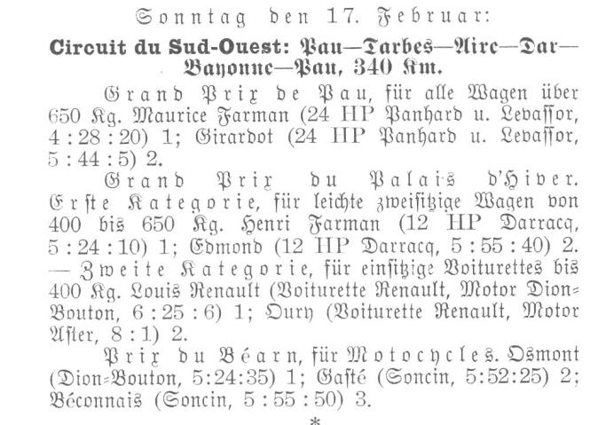 Результаты гонки в По 1901 года из австрийской газеты