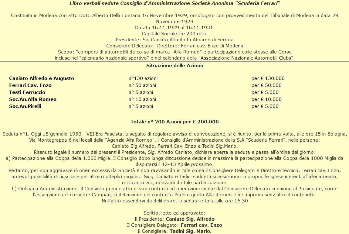"""Протокол первого заседания совета директоров """"Скудерии Феррари"""""""
