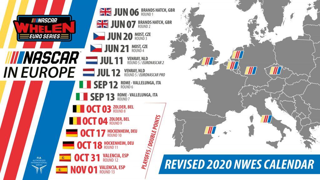 Европейский НАСКАР 2020